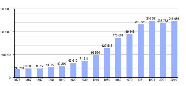 Sexo gallega económica en La Plata-7018