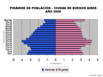 Sexo 40 en Buenos Aires-1506